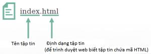 indexfile