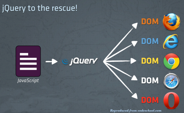 jquery-browsers.png
